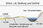 spp1400-landschaft.png