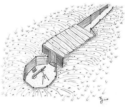 Rekonstruktion der Stellung auf dem Metzberg (Zeichnung F. Jürgens)